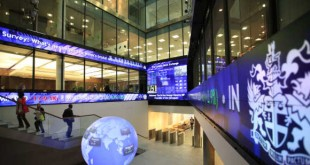 London stock market