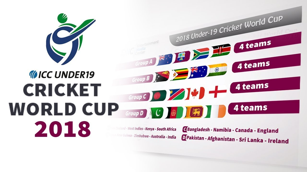 ICC Under-19 Cricket World-Cup
